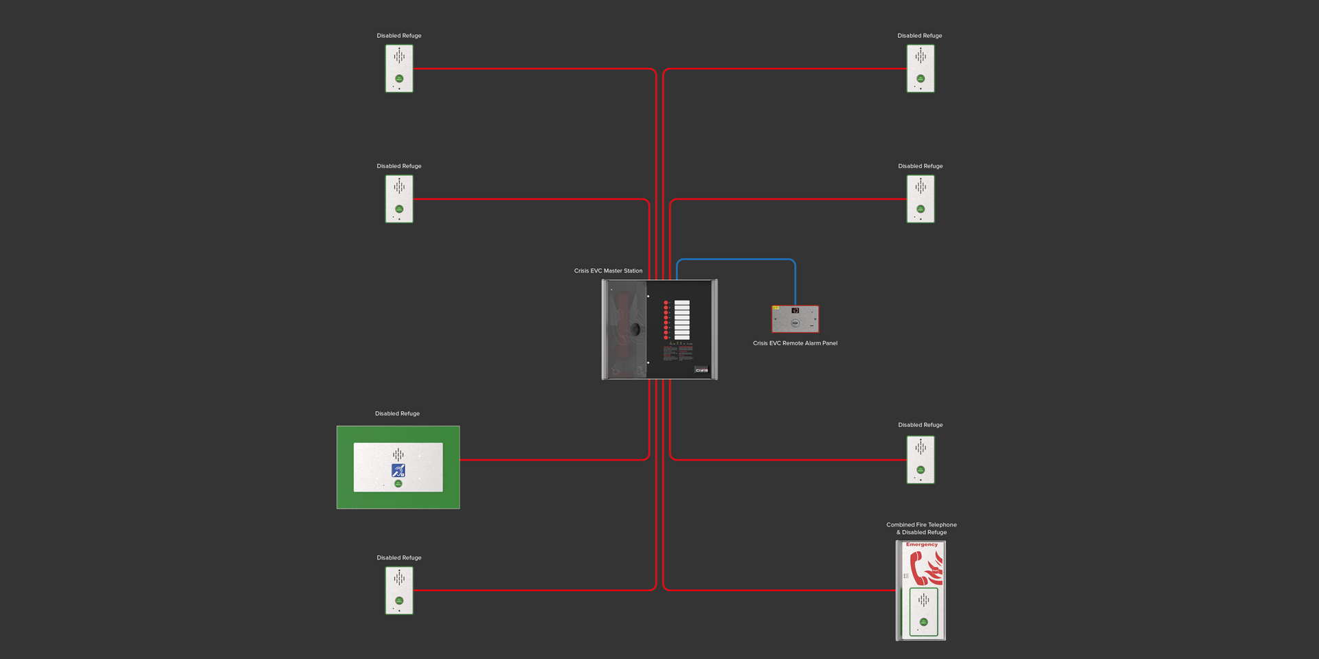 Crisis EVC Typical Wiring Diagram