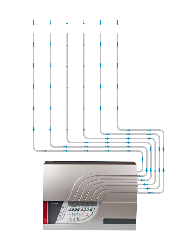 EF-FT15 Aspiraiting Smoke Detector Pipe Layout